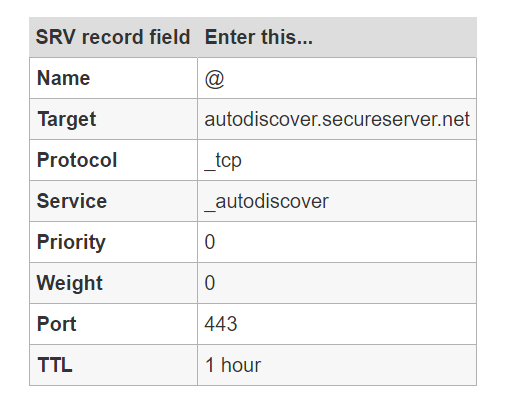 SRV Record for Exchange Autodiscover in GoDaddy | Kuhnline com